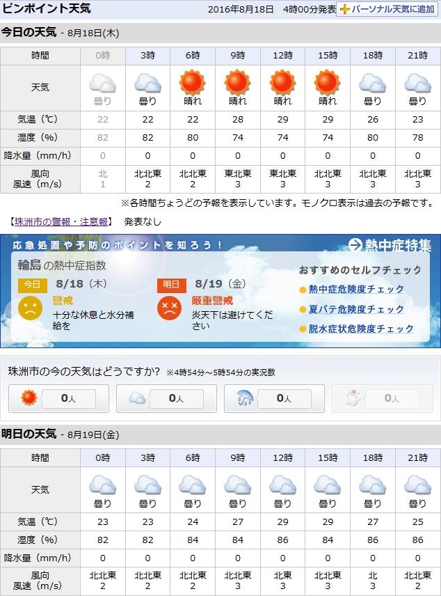 08-18天気予報