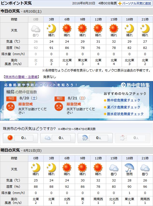 08-20天気予報