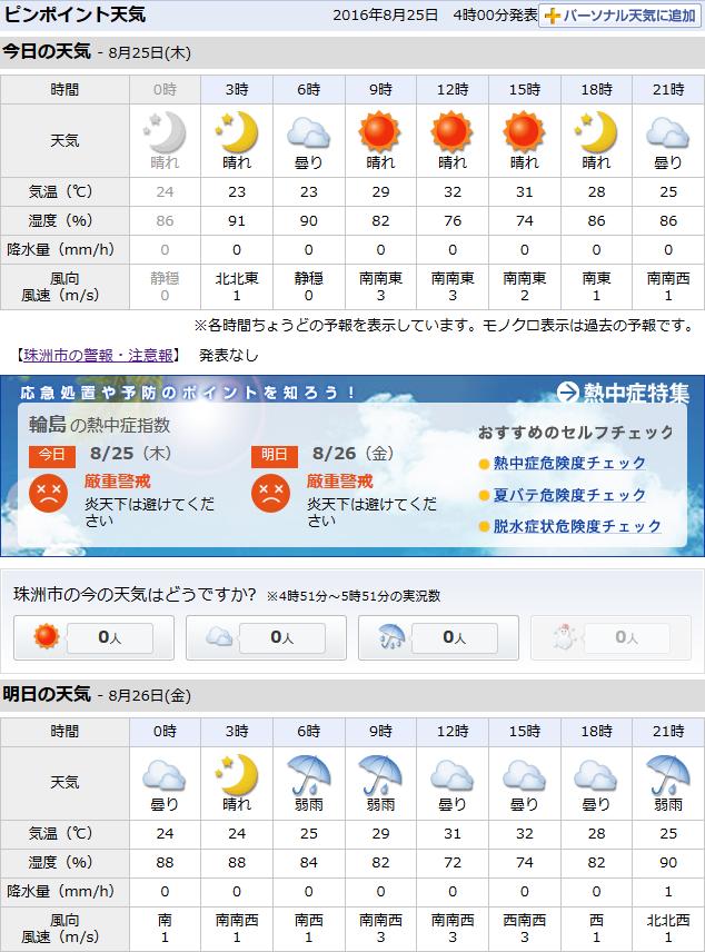 08-25天気予報