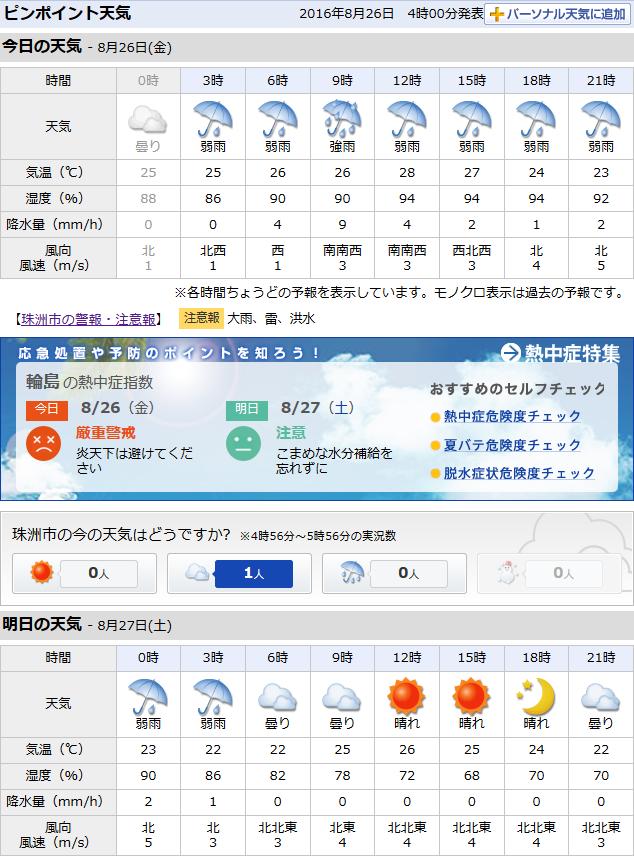08-26天気予報