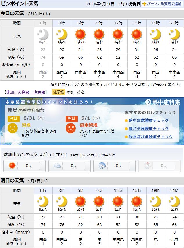 08-31天気予報