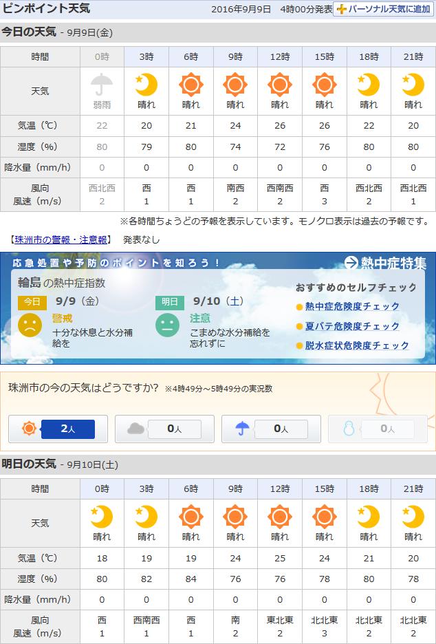 09-09天気予報