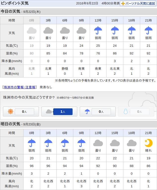 09-22天気予報