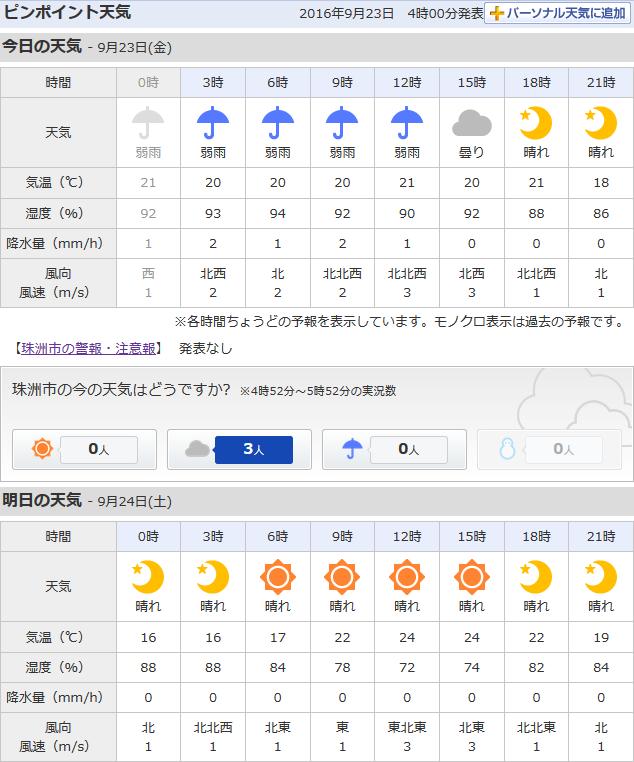 09-23天気予報