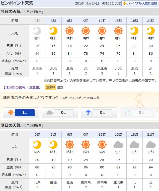 09-24天気予報