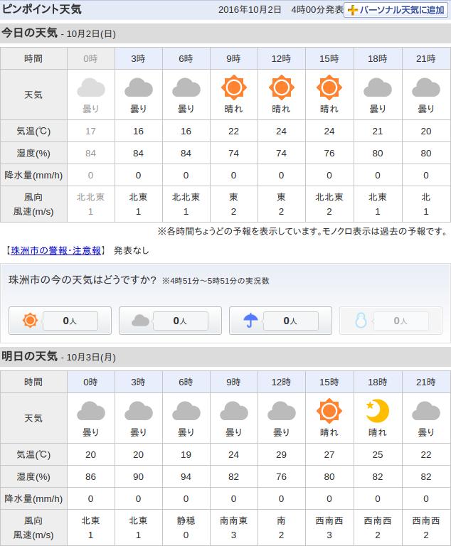 10-02天気予報