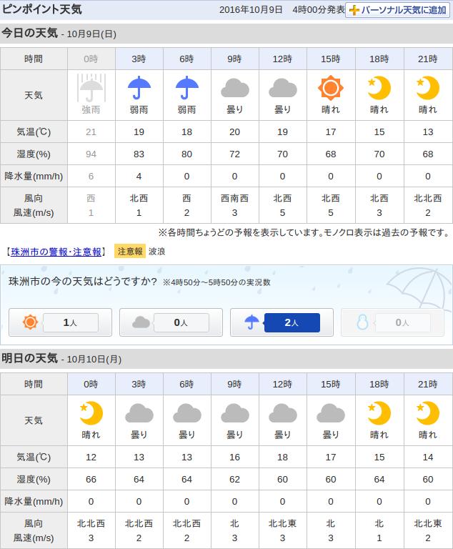 10-09天気予報