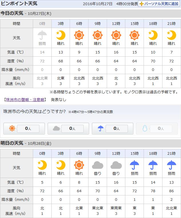 10-27天気予報