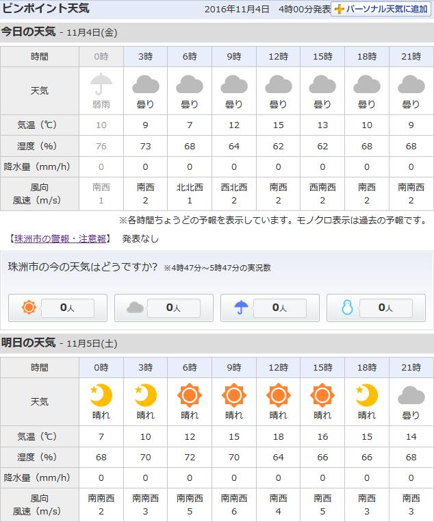 11-04天気予報