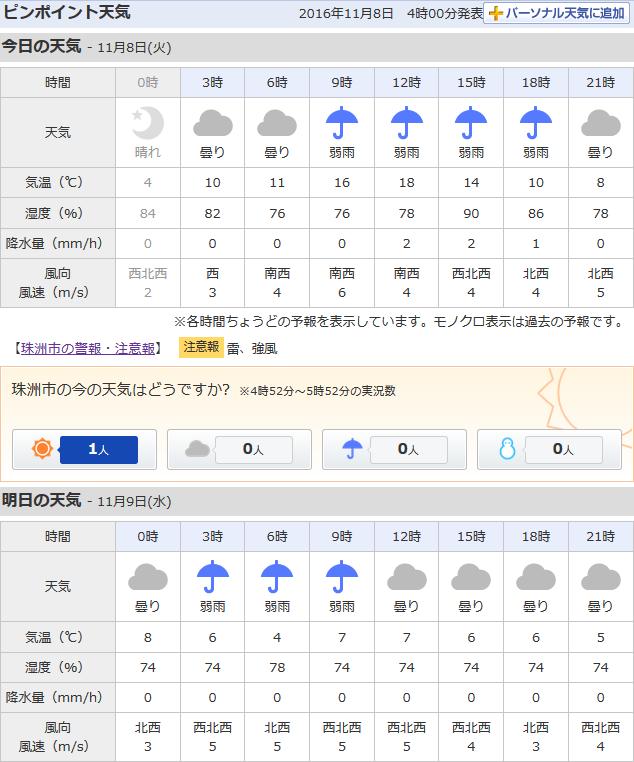 11-08天気予報