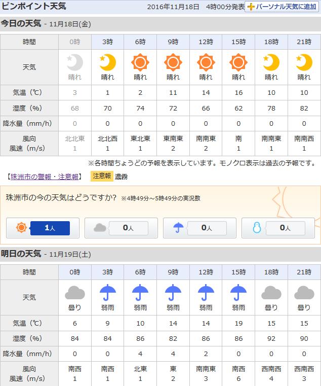 11-18天気予報