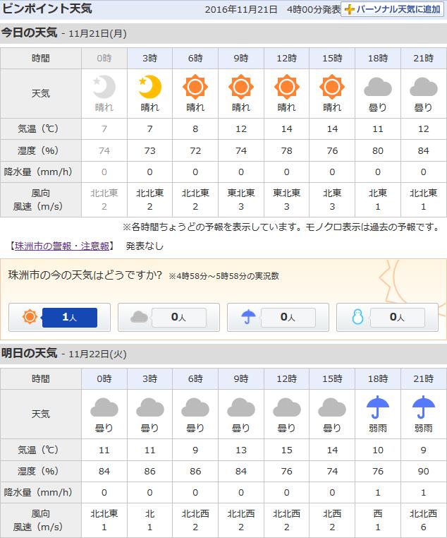 11-21天気予報