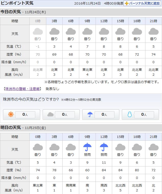 11-24天気予報