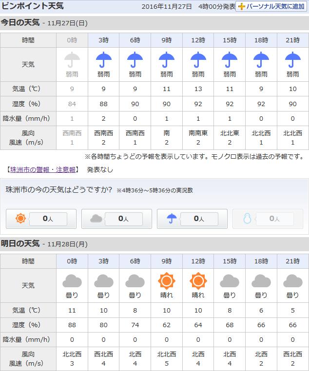 11-27天気予報