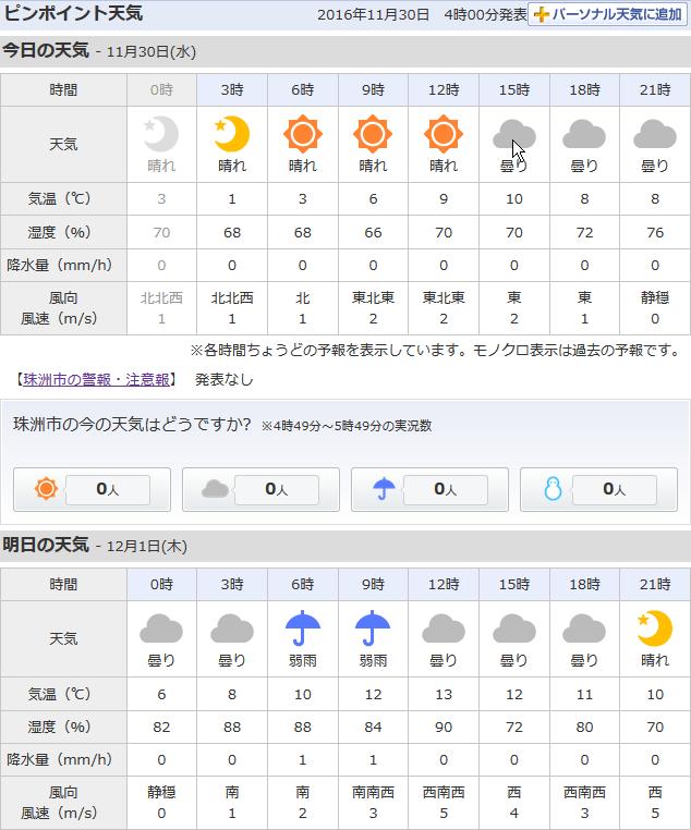 11-30天気予報