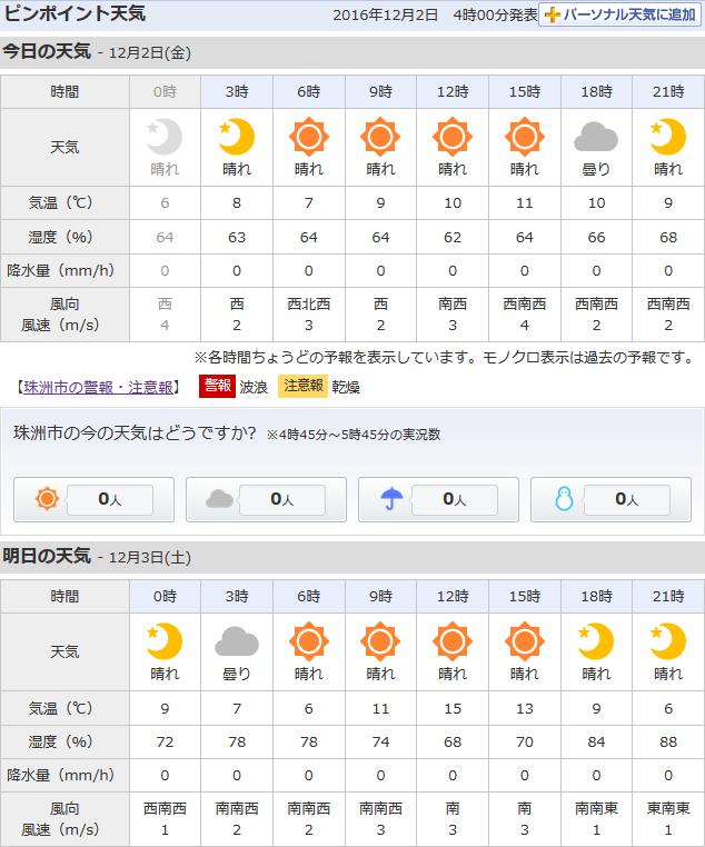 12-02天気予報