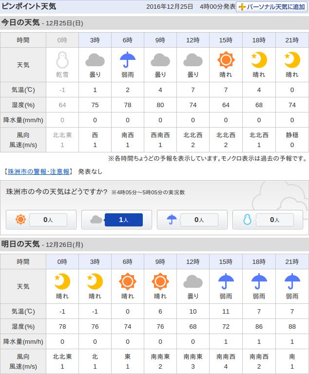 12-25天気予報