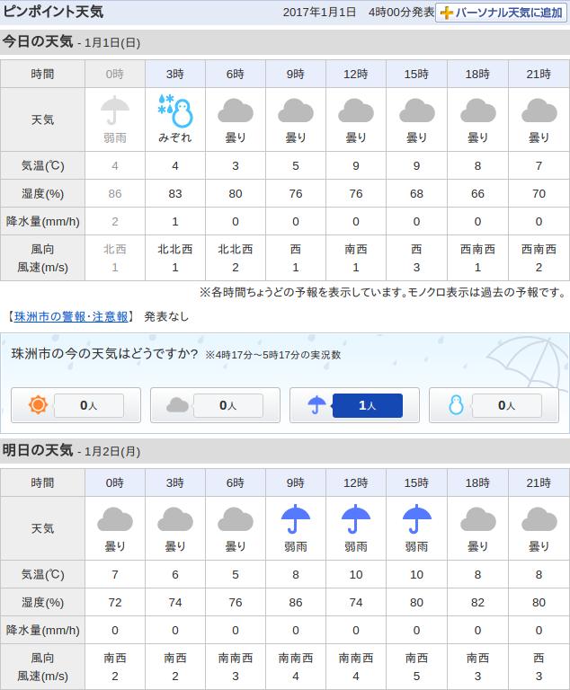 01-01天気予報