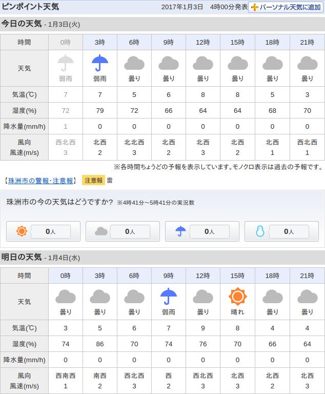 01-03天気予報