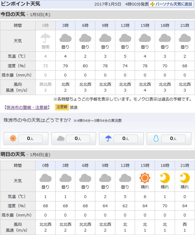 01-05天気予報