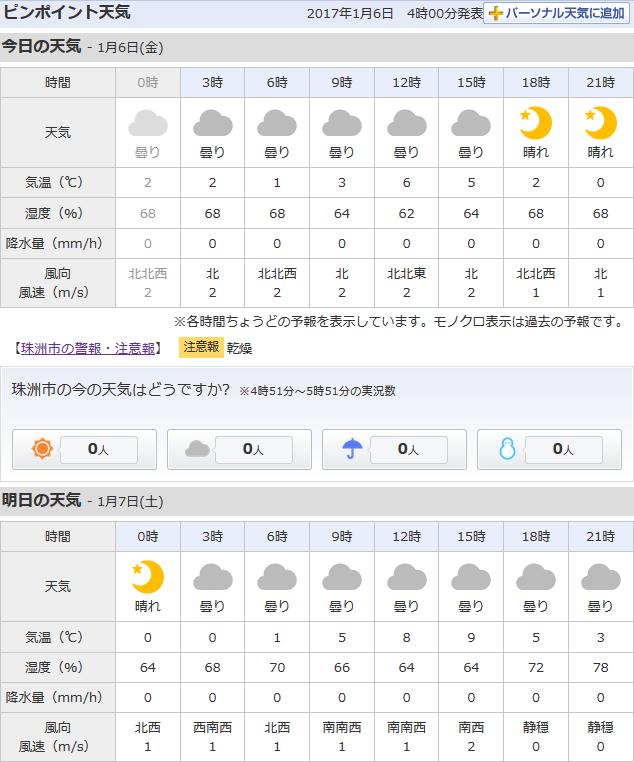 01-06天気予報