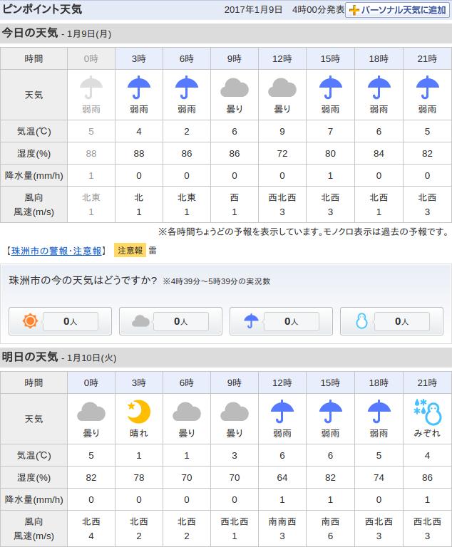 01-09天気予報