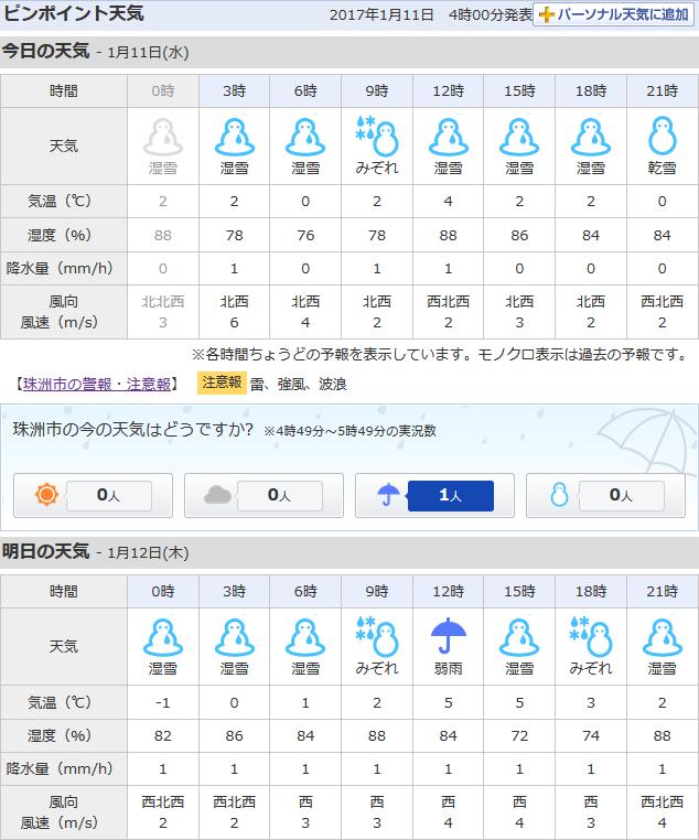 01-11天気予報