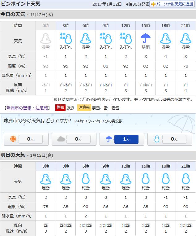 01-12天気予報
