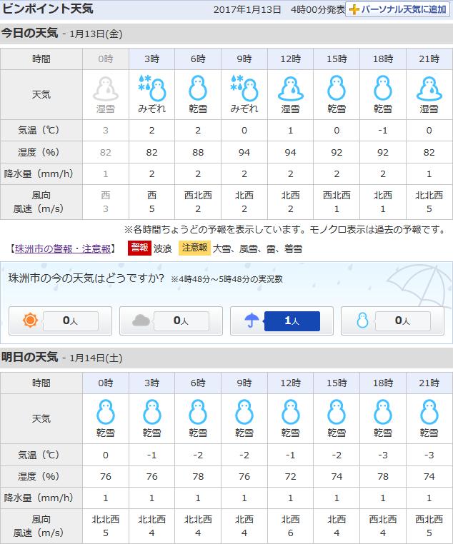 01-13天気予報