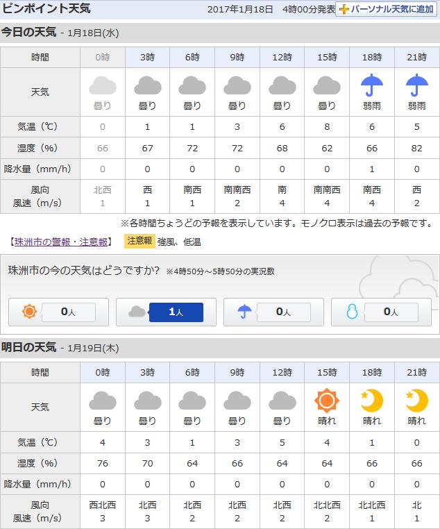01-18天気予報