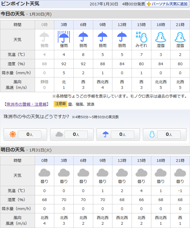 01-30天気予報