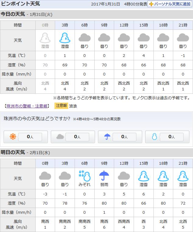 01-31天気予報