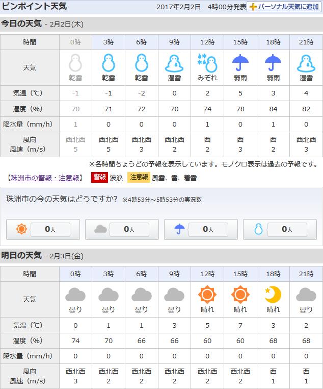 02-02天気予報