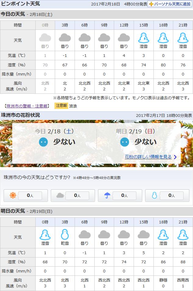 02-18天気予報