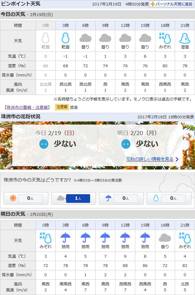02-19天気予報