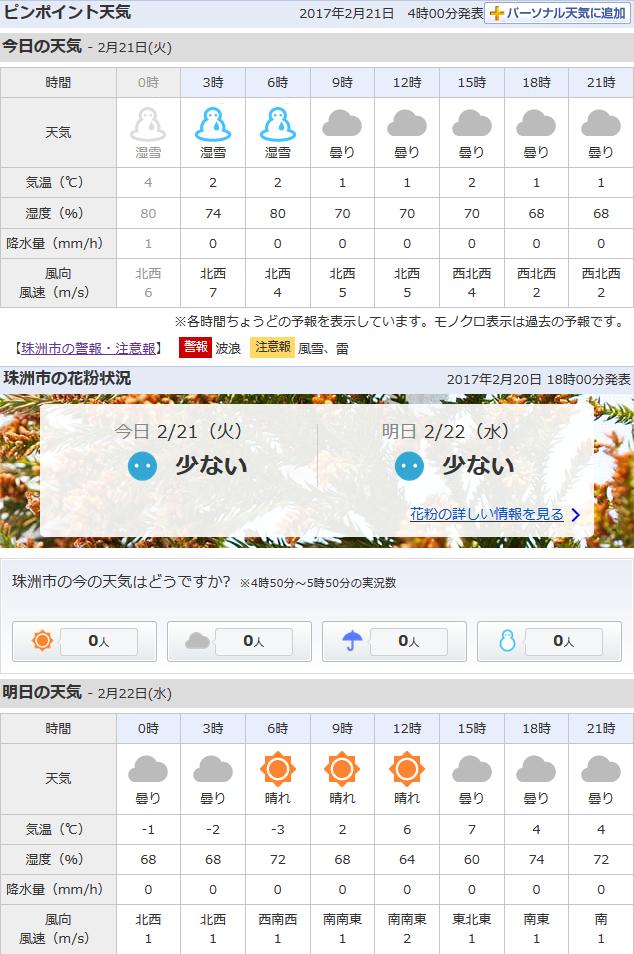 02-21天気予報