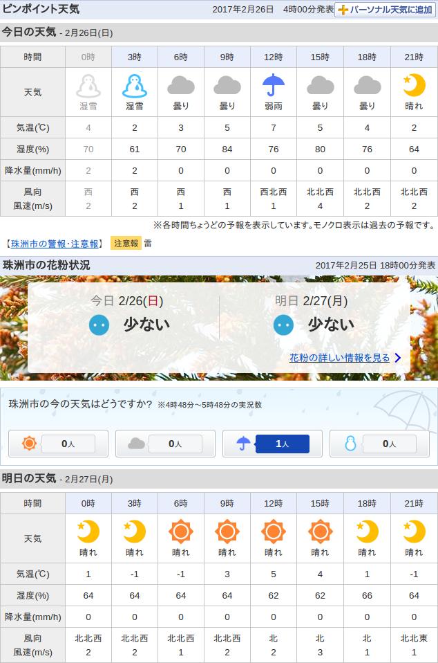 02-26天気予報