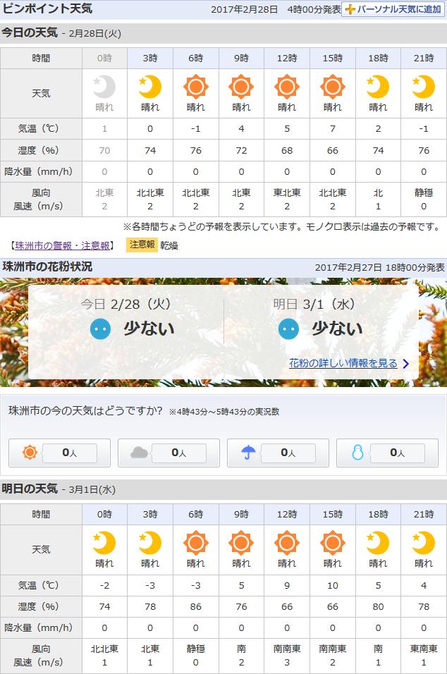 02-28天気予報