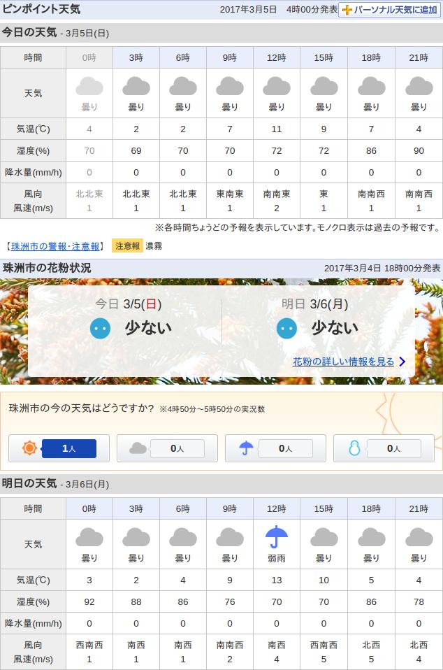 03-05天気予報