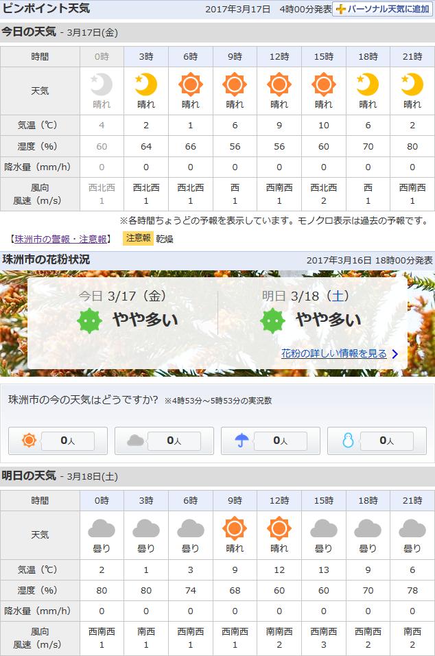 03-17天気予報