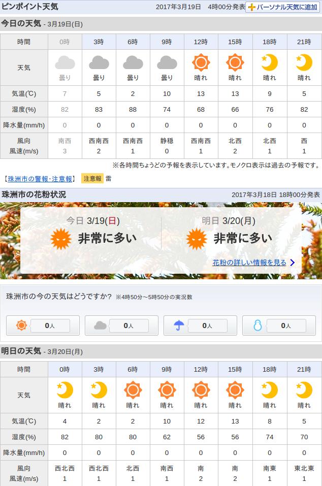 03-19天気予報