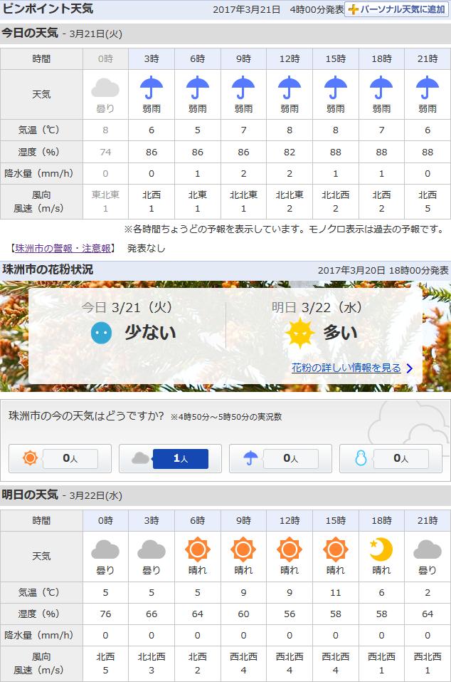 03-21天気予報