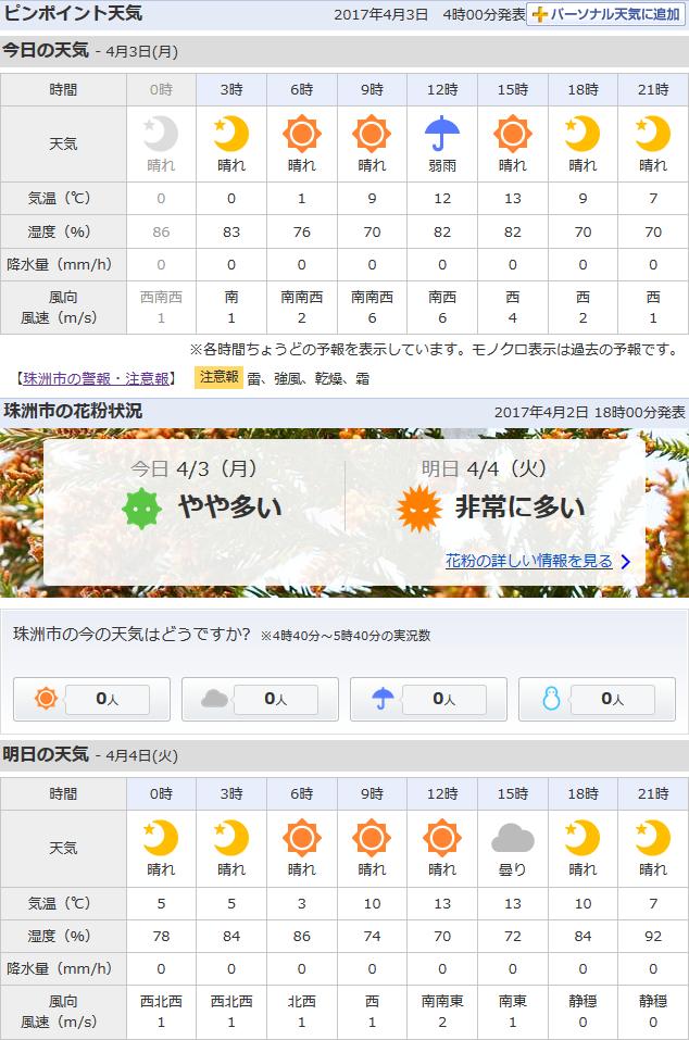 04-03天気予報