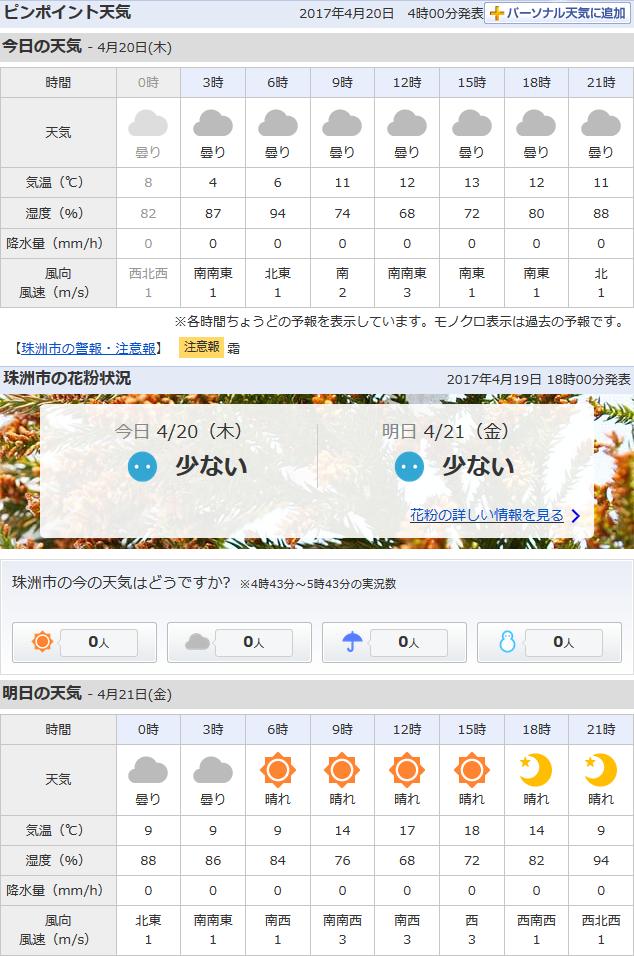 04-20天気予報