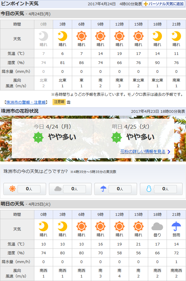 04-24天気予報