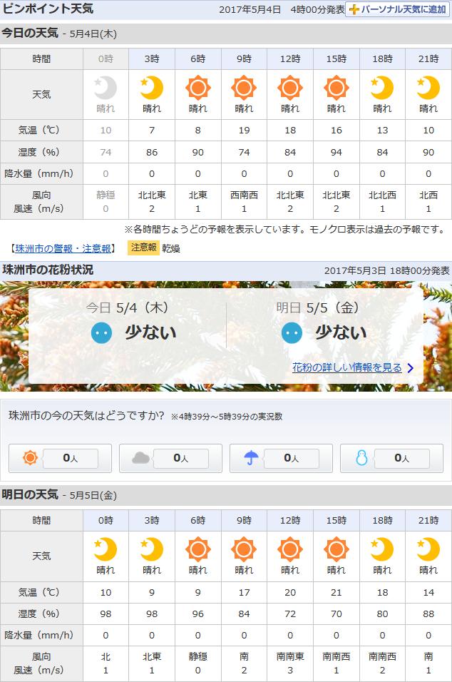 05-04天気予報