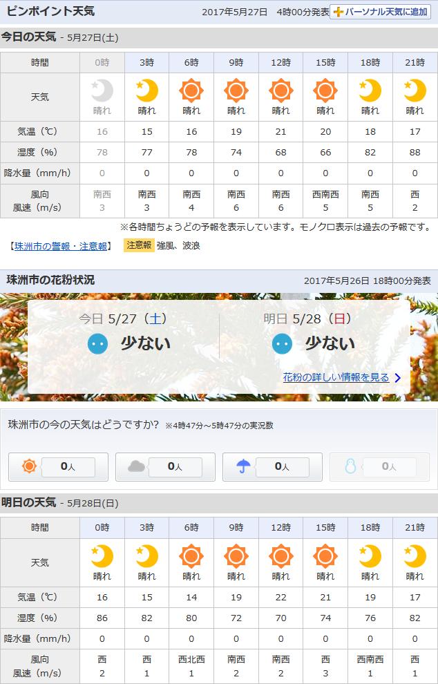 05-27天気予報