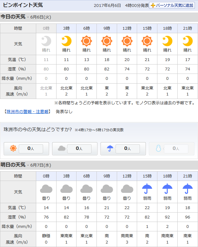 06-06天気予報
