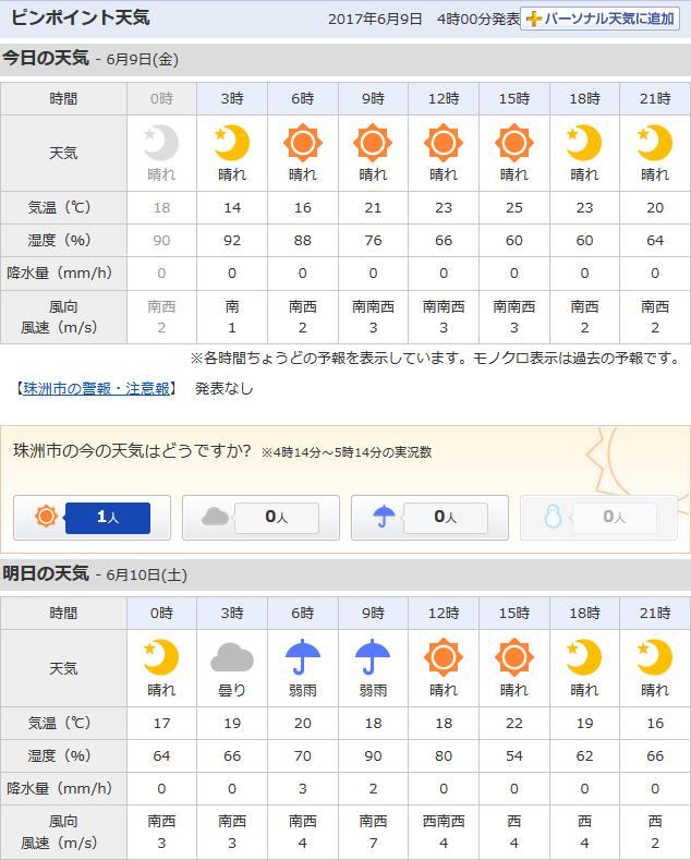 06-09天気予報