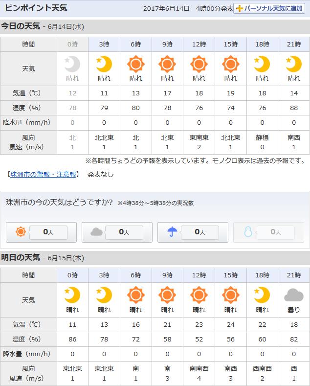 06-14天気予報